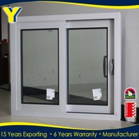 Price of small sliding windows