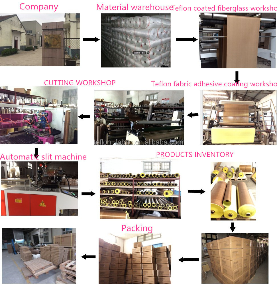 Custom Size Free Sample Chemical Resistance Teflon Depot Teflon ...