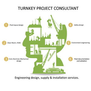 Pharmaceutical Turnkey Project Consultants