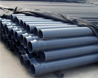 Good price wholesale new product 2015 pvc drainage pipe water supply pipe