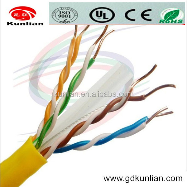 different types of cables UL Listed CMR 23AWG Bulk UTP Cat5e Network Cable /Cat5e Cable Copper