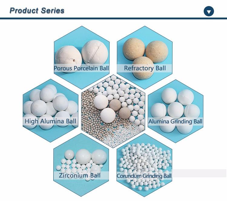 High Grade Inert Porous Media Alumina Ceramic Balls From China ...