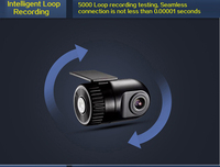 E801 Best price with good qulaity 200W Pixel Available with all DVD GPS SQ chip hd Car Dvr
