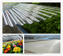 China Wholesale corrugated plastic polycarbonate pc skylight roofing panel greenhouse sheet