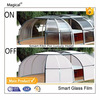 /product-detail/new-design-adjustable-light-3m-car-window-film-60630268722.html