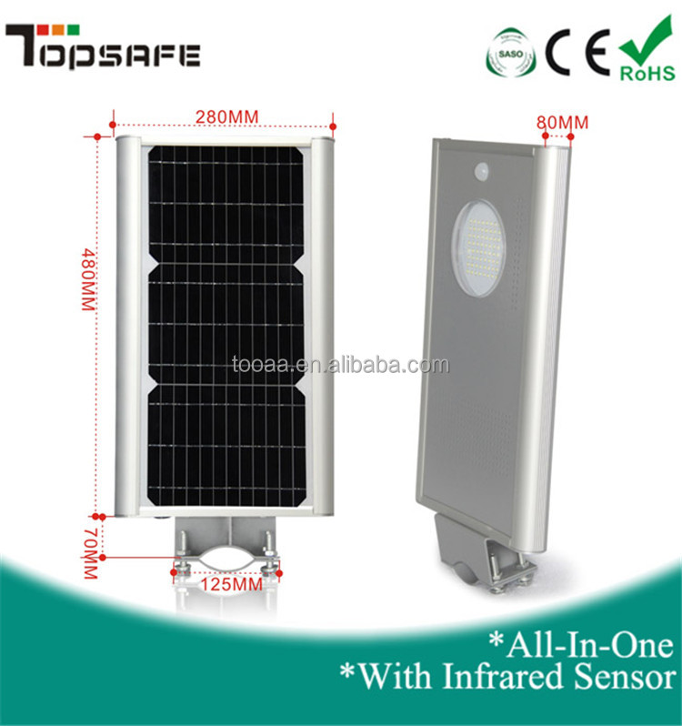 Infrared sensor solar led street light manufacturer