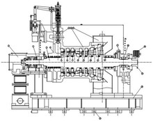Unjustable Extracting Steam Turbine ranging from 2500KW-3000KW