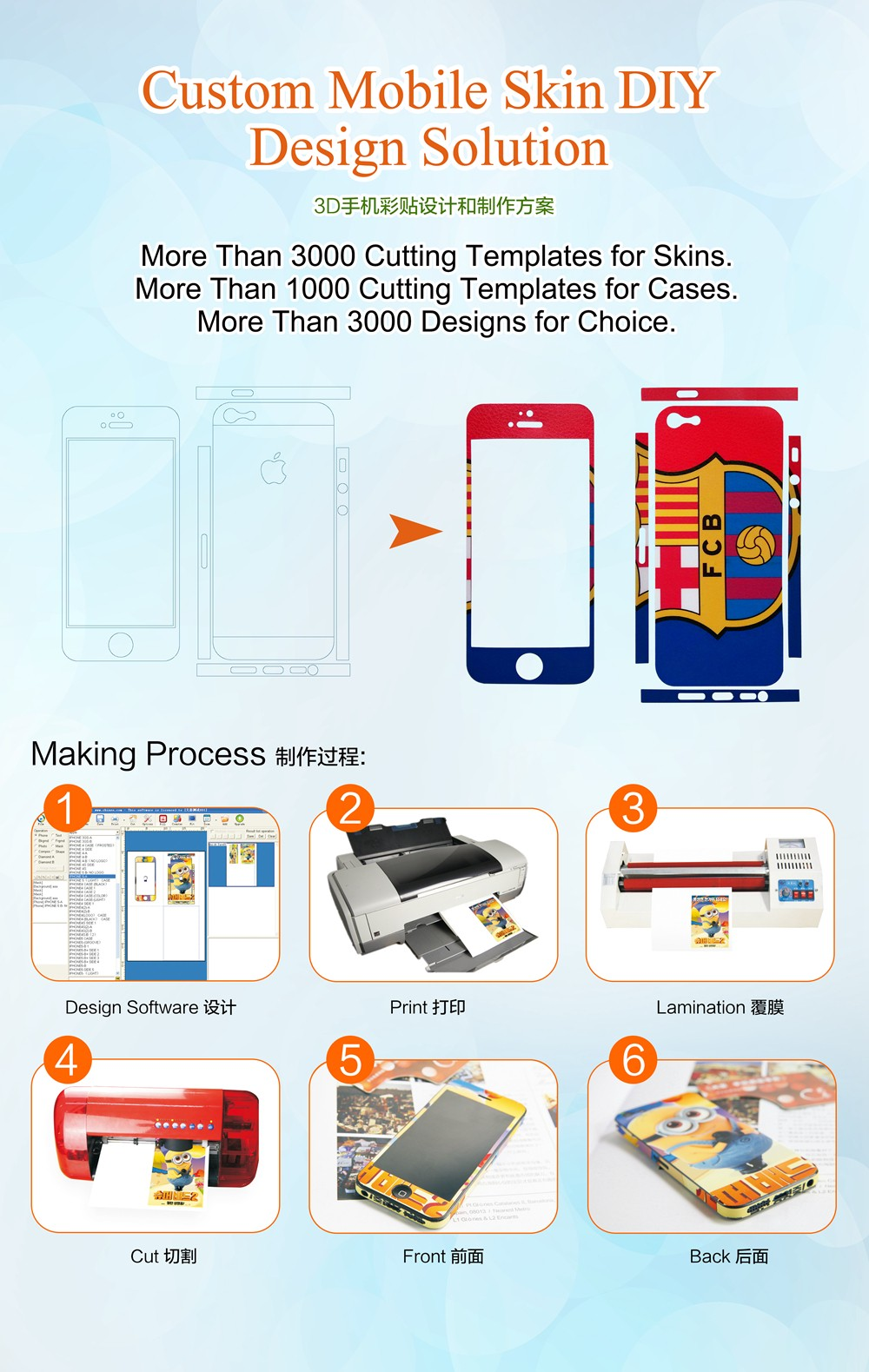 3D mobile skin sticker cutter software for home business ideas