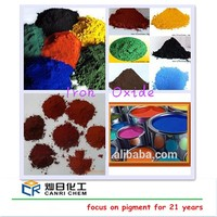 enamel pigment iron oxide powder /colorant pigment