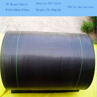 Ground Mat on Rolls Chinese Wholesale Manufacturer