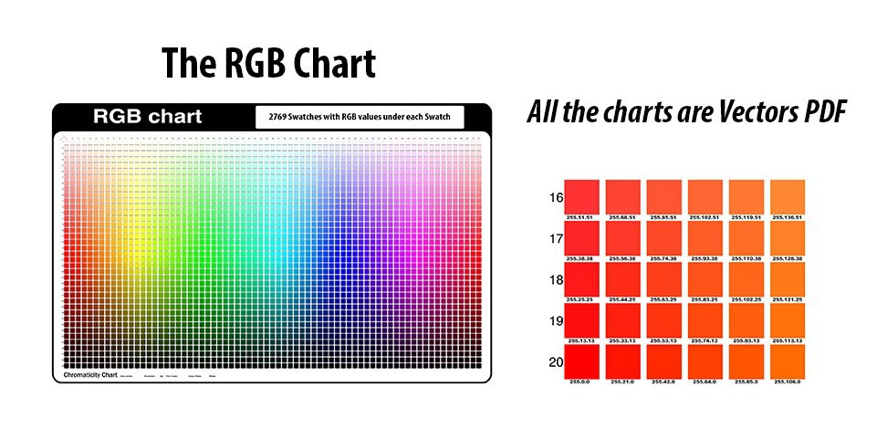 CMYK Color Chart, View Color Chart, RGB Chart Product Details From Motion  Picture Signs Ltd. On Alibaba.com