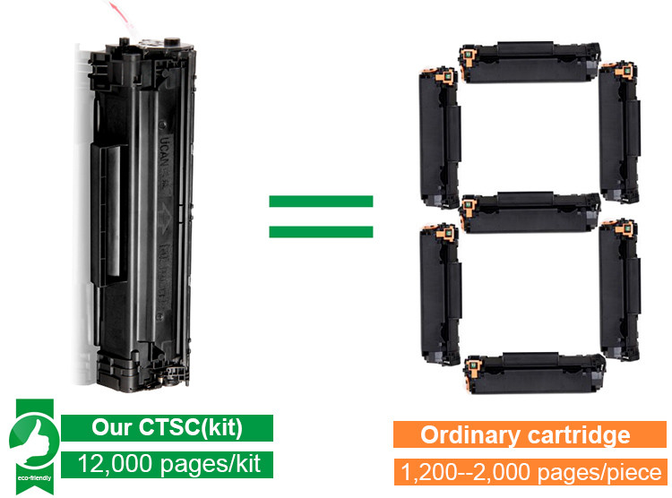 UCAN Compatible laserjet toner cartridge 88a compatible toner cartridge 12a 15a 35a 36a 83a 78a 85a 88a factory