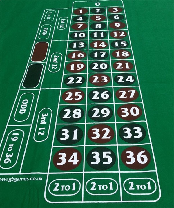 Repeating single streets roulette system