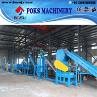Plastic Recycling line/pet bottle recycling line/plastic film recycling line