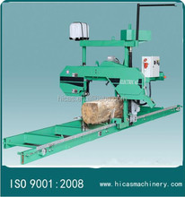 European large band saw machine for price