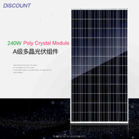 Poly Crystal Solar Panel