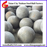 Ball Mill Grinding Media Ball Forged