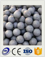 heat treatment steel balls with HRC55-65