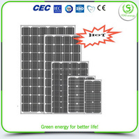 Eco-friendly professional pv solar panel 100w