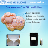 high quality and competitive price silicone for mold making