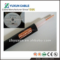 50Ohm for Telecom underground used RG213 coax cable