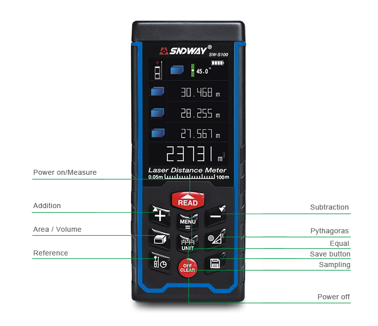 Digital Measurement 0.05-100m Laser Distance Module Rangefinder ...