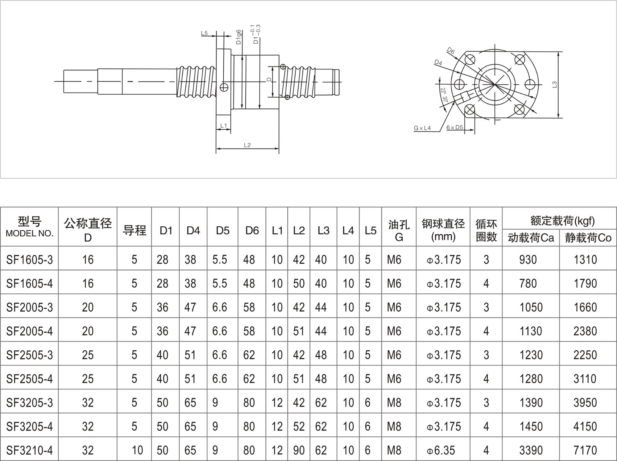 High precision 1605 ball screw