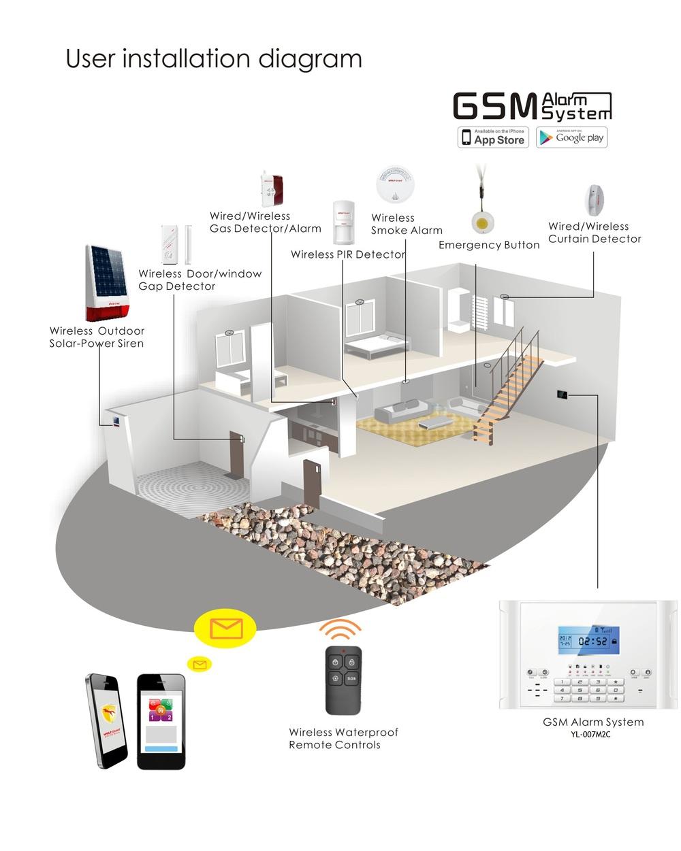 Schön Home Electrical Systems Ideen - Schaltplan Serie Circuit ...