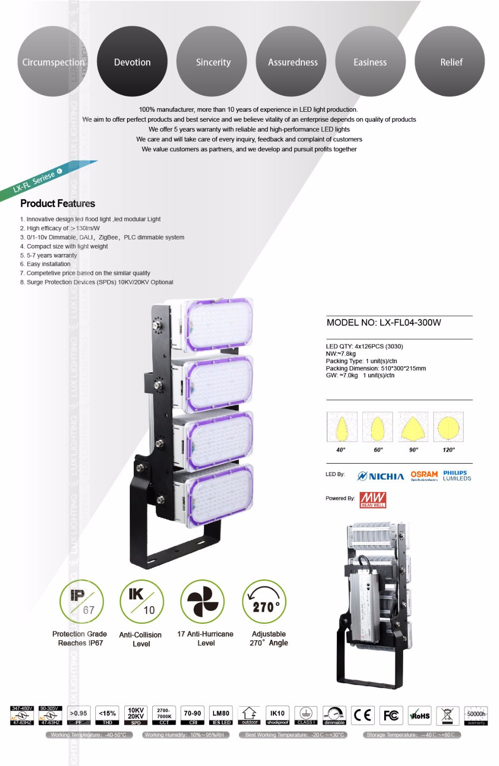 PIR controlled IP65 proof stadium 300w led spot lamp