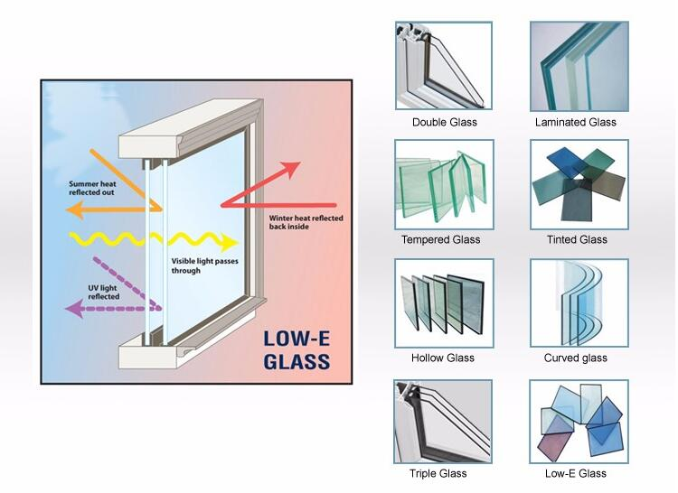 Cheap price grid design double glass cament window pvc/upvc profile