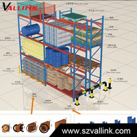 New Design Products Industrial Shelving As