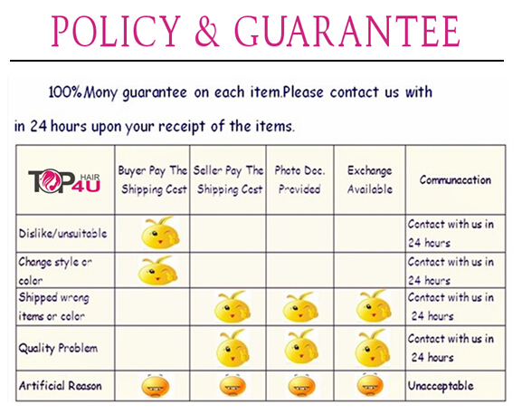 POLICY & GUARANTEE 1