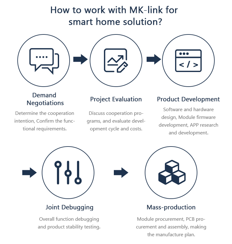 Zigbee Smart Home Электрический Wi-Fi свет Alexa переключатель