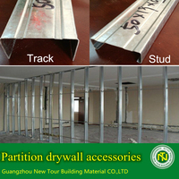 Partition drywall accessories metal stud