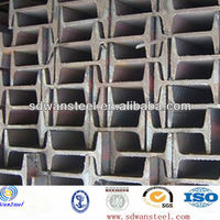 expansion joint for bridge/I BEAM