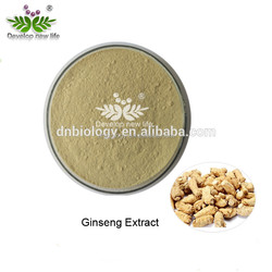 Supply Food Supplement Korean Ginseng Extract Gold Capsule with Kosher