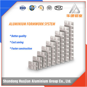 Aluminum formwork system manufacturer in China