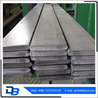China supplier Structural steel factory price MS flat bar steel