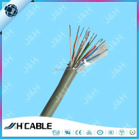High-grade Communication Flex Telephone Cable Made In China
