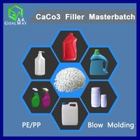 Plastic CaCo3 flat-shaped particles filler masterbatch (for PP/PE blow molding)