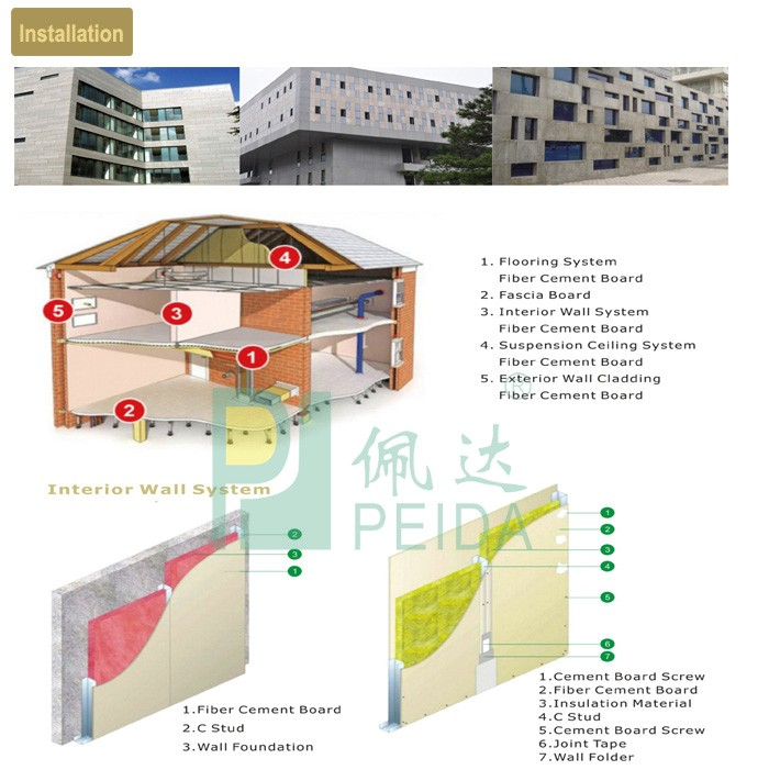 Fiber Cement Products : Fiber cement board siding cladding buy