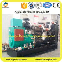 Wholesale hot gas generator for low cost