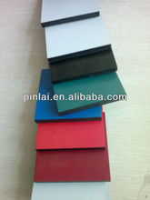 High pressure laminate / compact laminate sheet