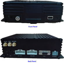 Good quality 4CH 3G GPS HDD&SD Card Mobile DVR/AHD 720/1080P MDVR with 3g 4g wifi optional