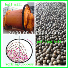 shandong forged steel grinding balls manufacturer for gold mines