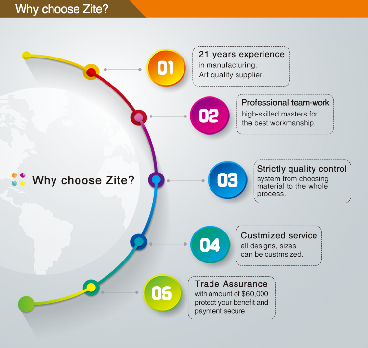 Why choose Zite  750.jpg