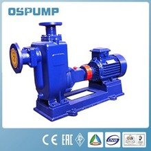 ZW rules self priming water mess pump