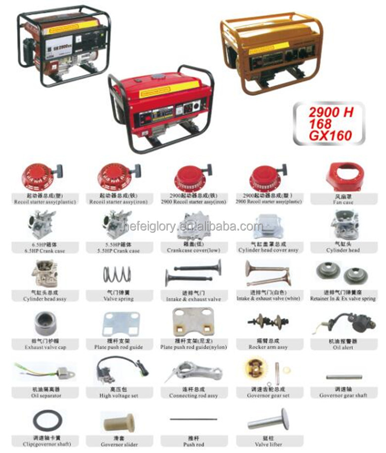 All Kinds Of Gasoline / Diesel Generator Engine Spare Parts