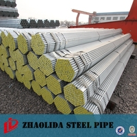 hs code hot dip galvanized steel pipe china product building construction material hs code hot dip galvanized steel pipe