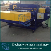 China full automatic brick force wire mesh making machine with best price(1-3mm)